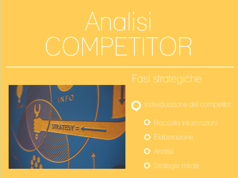 analisi competitor 1